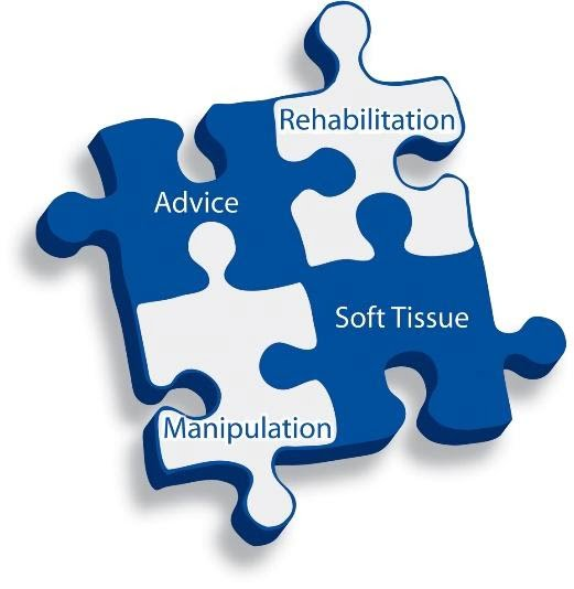 Advice, Rehabilitation, Manipulation, Soft Tissue puzzle pieces fitting together